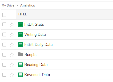 Analytics on Google Docs